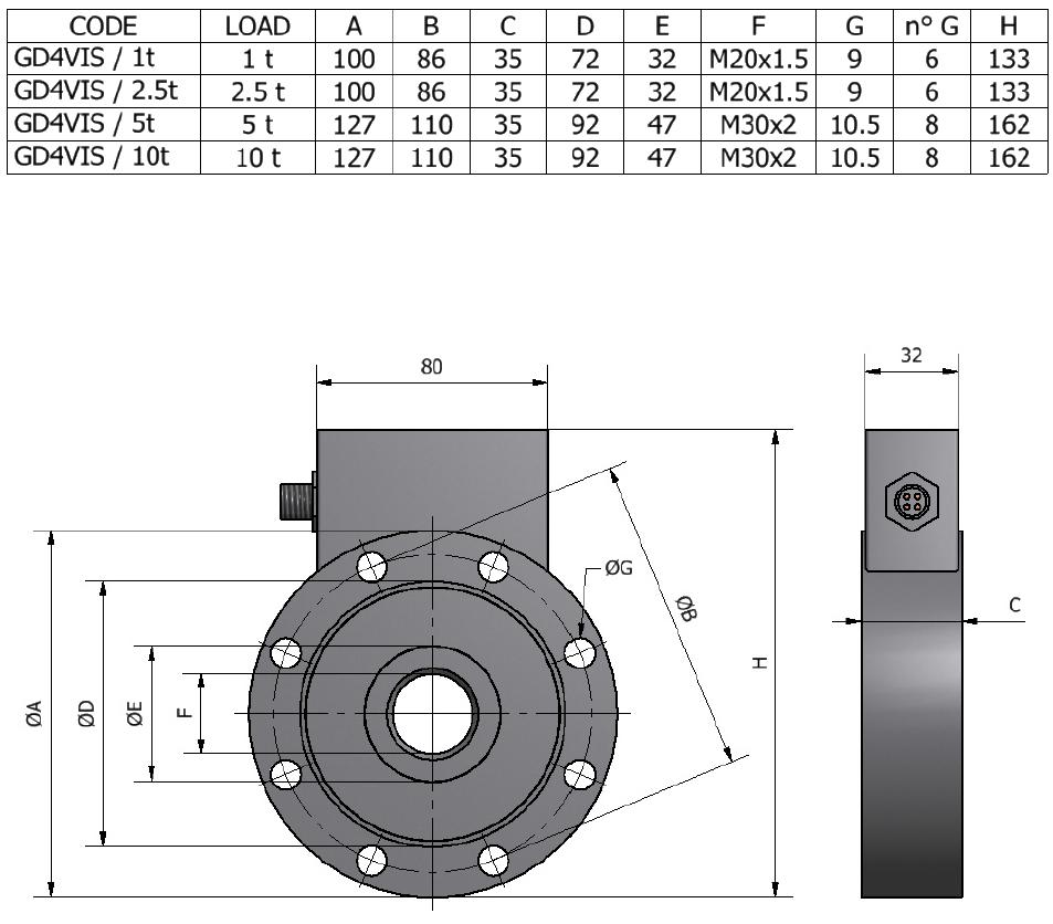 Universal load cell GD4VIS Schema