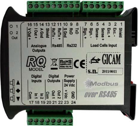 Indicator RQ Modbus