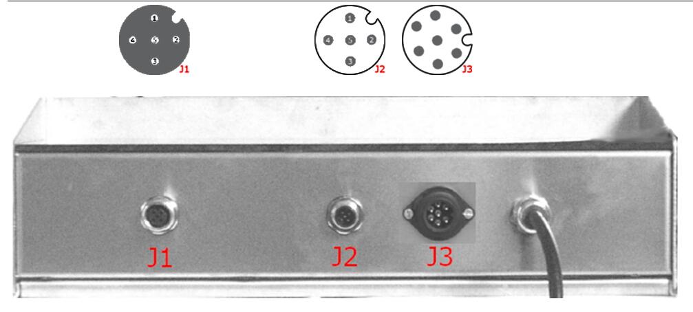 Connections  Indicator LIM 60 HA