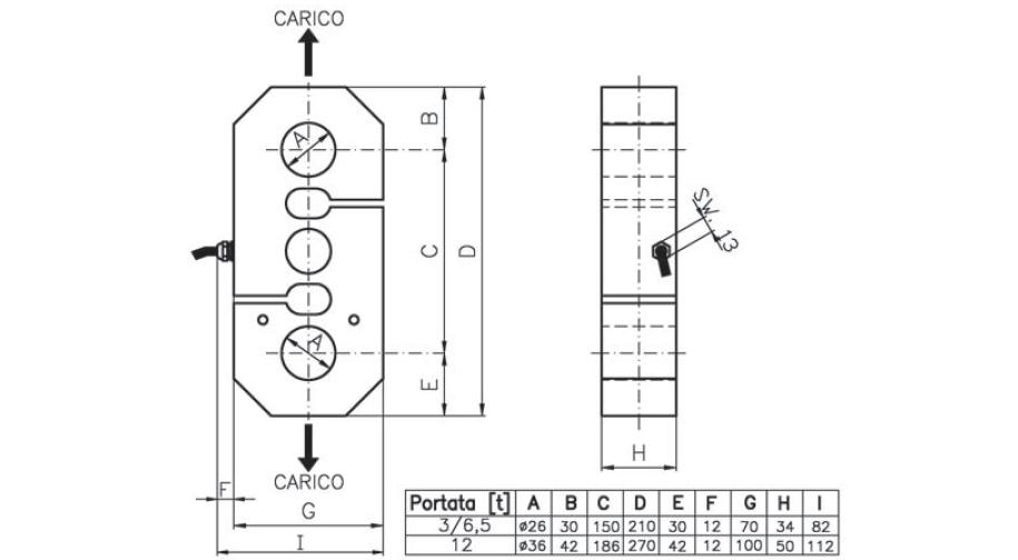 Zugkraft-Wägezelle AF3 Schema