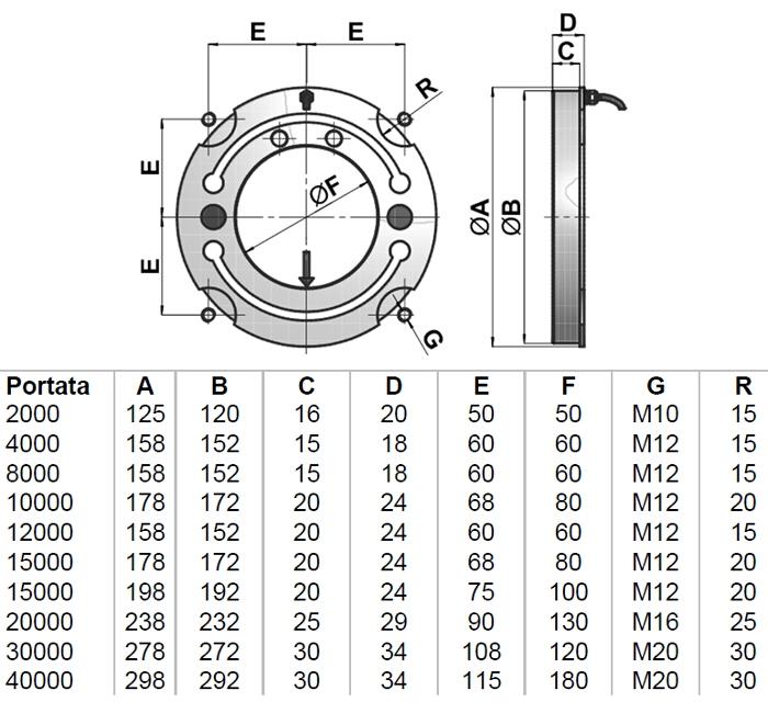 Flange load cell FA Schema