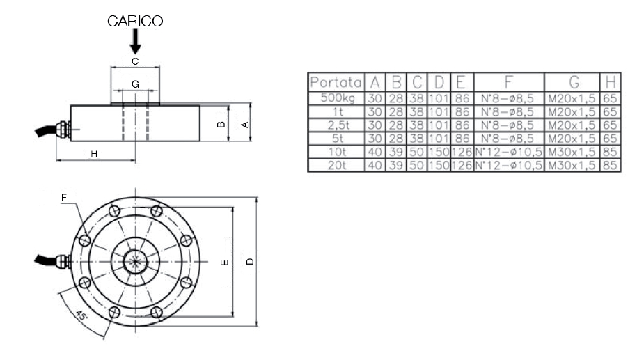 Universal load cell GD4 Schema