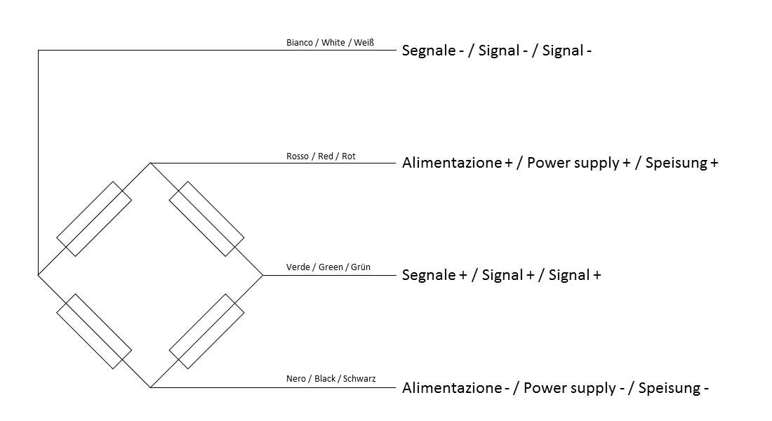 Anschl�sse Druck-Zugkraft-Wägezelle GD4