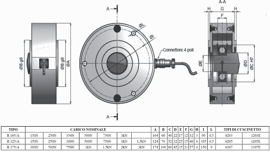 Rollen-Wägezelle R105A/125A/175A Schema