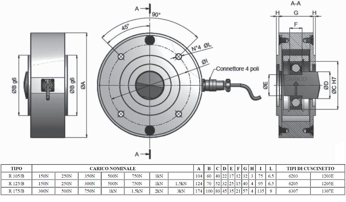 Rollen-Wägezelle R105B/125B/175B Schema