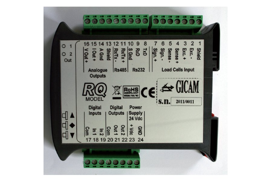 Connections  Indicator RQ